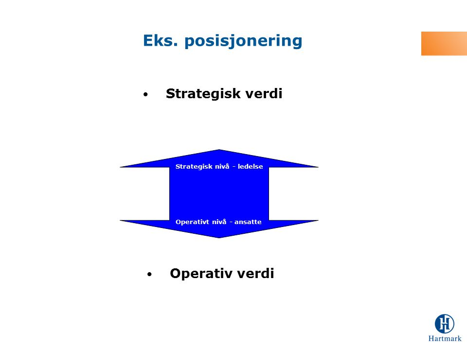 Strategisk verdi Operativ verdi Strategisk nivå - ledelse Operativt nivå - ansatte Eks. posisjonering