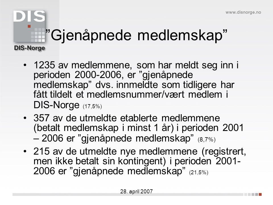 """28. april 2007 """"Gjenåpnede medlemskap"""" 1235 av medlemmene, som har meldt seg inn i perioden 2000-2006, er """"gjenåpnede medlemskap"""" dvs. innmeldte som t"""