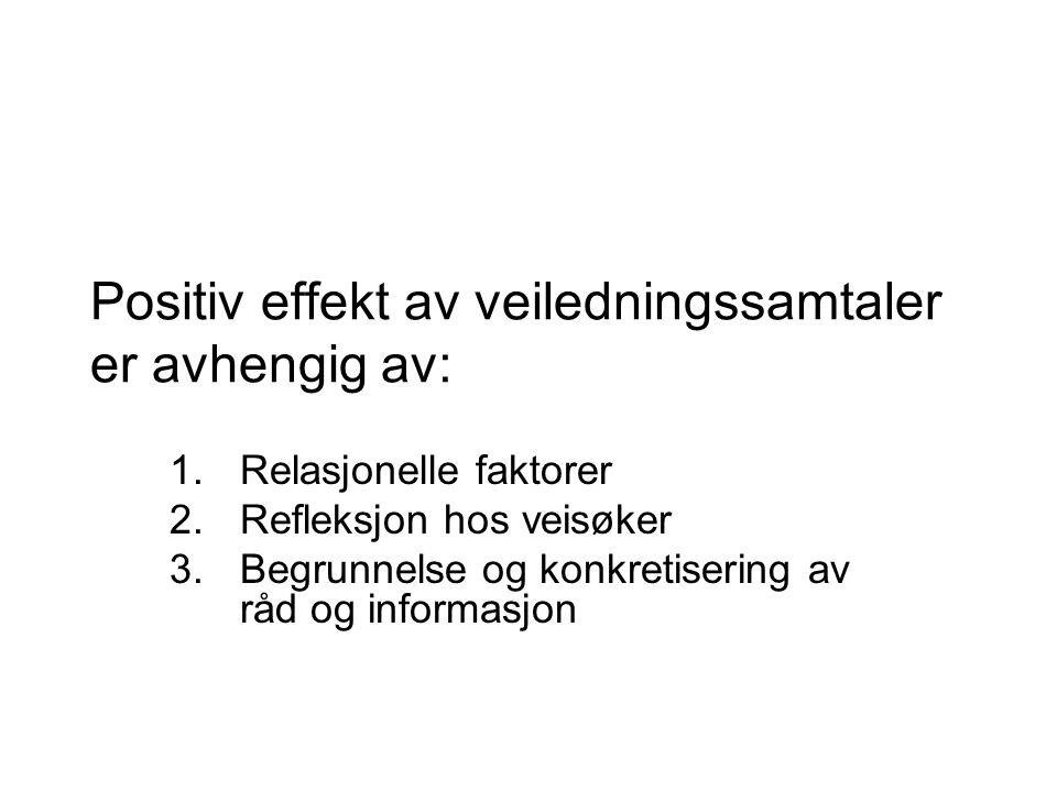 Positiv effekt av veiledningssamtaler er avhengig av: 1.Relasjonelle faktorer 2.Refleksjon hos veisøker 3.Begrunnelse og konkretisering av råd og info