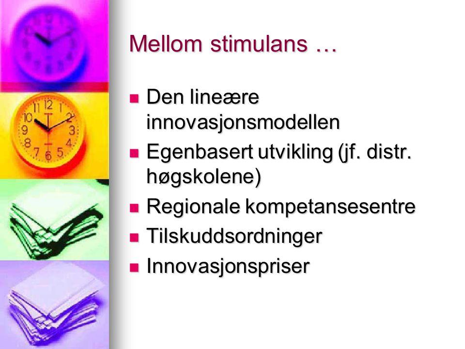 Hvordan bygge bro? Teorier om innovasjon Teorier om innovasjon Teorier om organisering Teorier om organisering Vilje og evne til å iverksette Vilje og