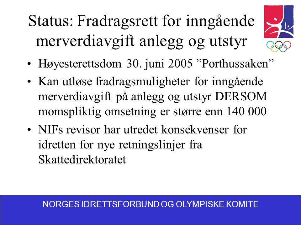 NORGES IDRETTSFORBUND OG OLYMPISKE KOMITE Status: Fradragsrett for inngående merverdiavgift anlegg og utstyr Høyesterettsdom 30.