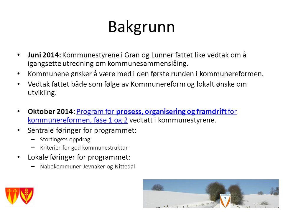 Bakgrunn Juni 2014: Kommunestyrene i Gran og Lunner fattet like vedtak om å igangsette utredning om kommunesammenslåing.