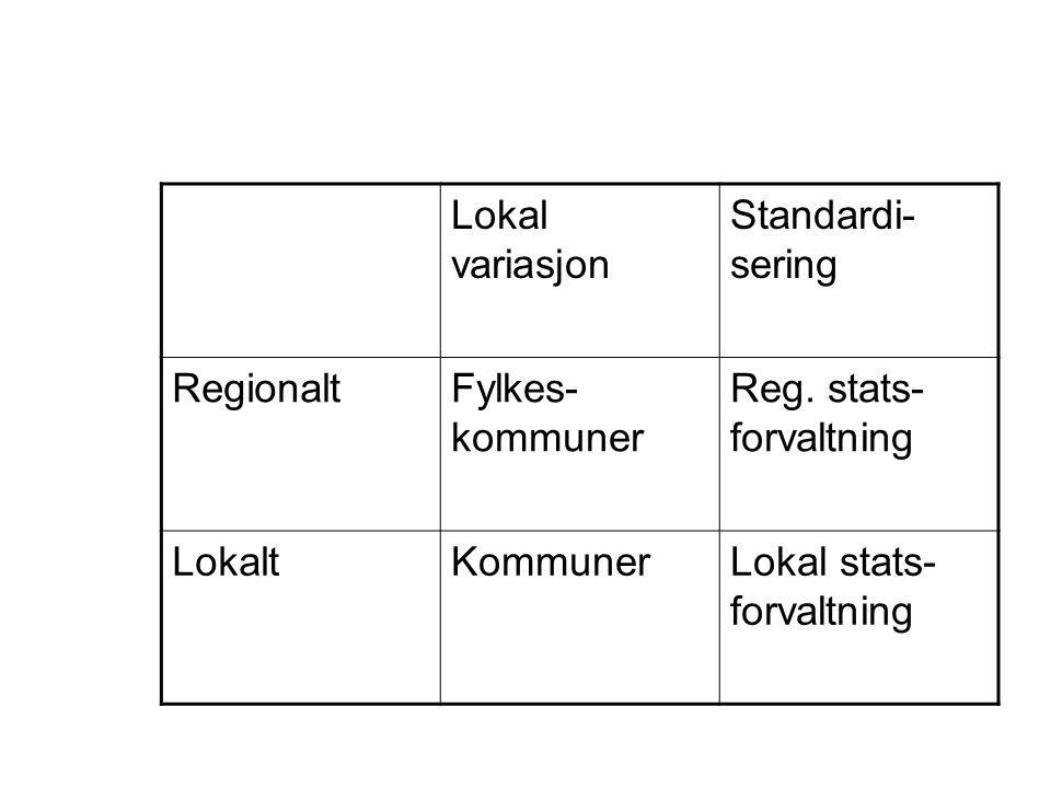 Lokal variasjon Standardi- sering RegionaltFylkes- kommuner Reg. stats- forvaltning LokaltKommunerLokal stats- forvaltning