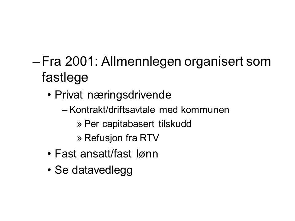 –Fra 2001: Allmennlegen organisert som fastlege Privat næringsdrivende –Kontrakt/driftsavtale med kommunen »Per capitabasert tilskudd »Refusjon fra RT