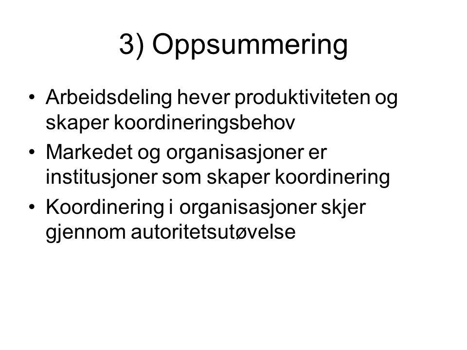 3) Oppsummering Arbeidsdeling hever produktiviteten og skaper koordineringsbehov Markedet og organisasjoner er institusjoner som skaper koordinering K