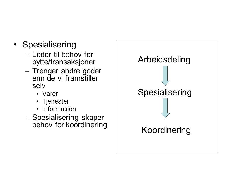 Spesialisering –Leder til behov for bytte/transaksjoner –Trenger andre goder enn de vi framstiller selv Varer Tjenester Informasjon –Spesialisering sk