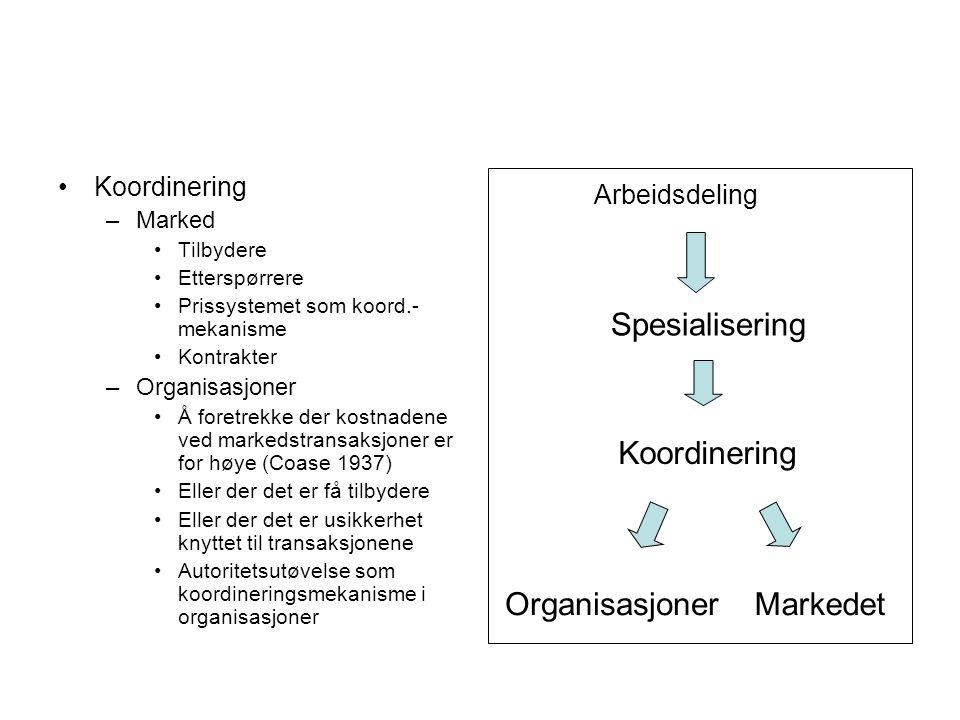 –Marked Tilbydere Etterspørrere Prissystemet som koord.- mekanisme Kontrakter –Organisasjoner Å foretrekke der kostnadene ved markedstransaksjoner er