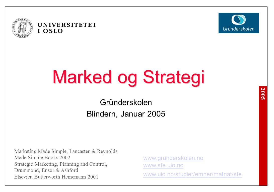 2005 Noen Begreper Strategi Markeds- strategi Promotion PR Strategisk markedsføring Markedsførings- strategi Mission Taktikk Strategisk analyse Markedsanalyse Markedsføring MålMål Målsetting Visjon Strategisk visjon Fokus Marked