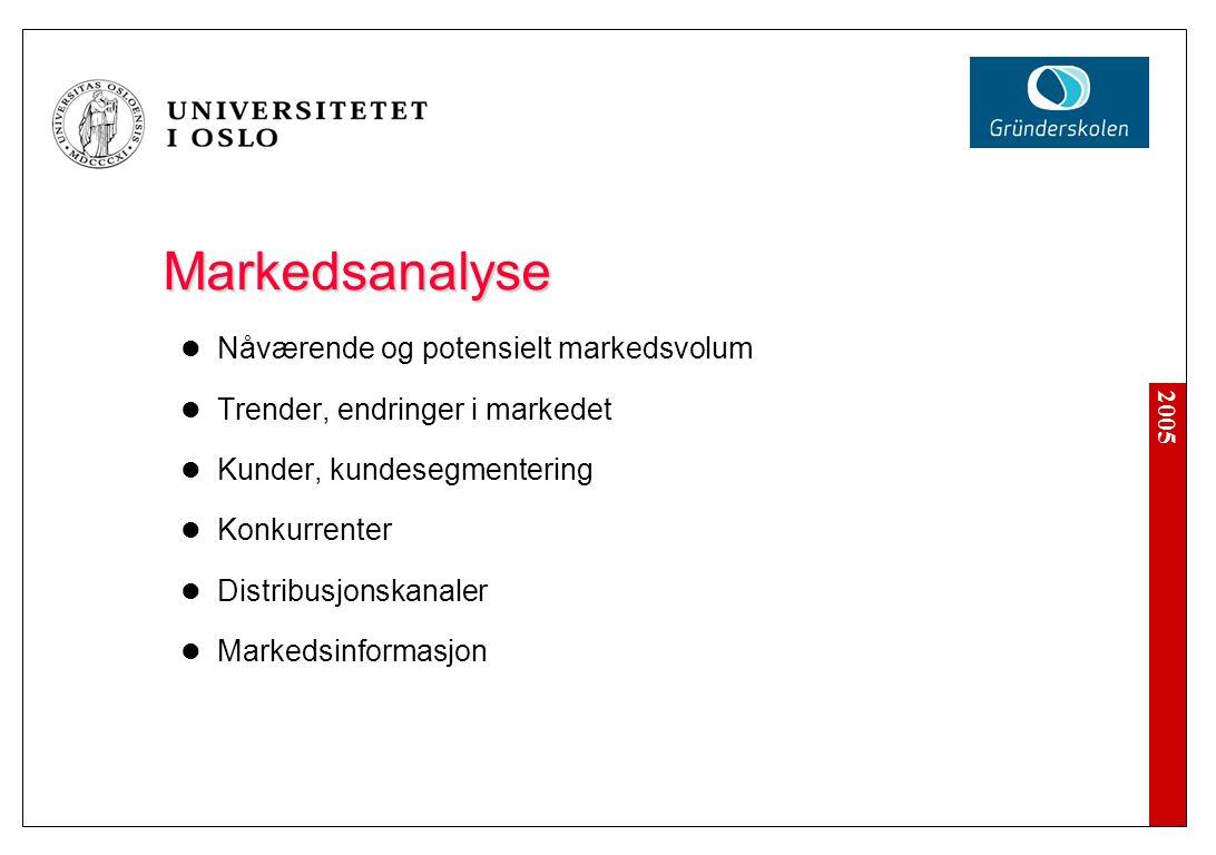 2005 Markedsanalyse Markedsanalyse Nåværende og potensielt markedsvolum Trender, endringer i markedet Kunder, kundesegmentering Konkurrenter Distribus