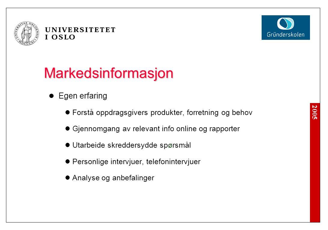 2005 Markedsinformasjon Markedsinformasjon Egen erfaring Forstå oppdragsgivers produkter, forretning og behov Gjennomgang av relevant info online og r