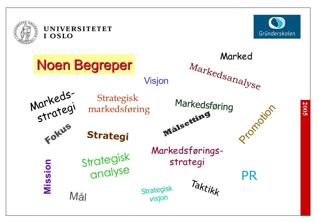 2005 Formulering av Strategi Mission Målsettinger Konkurransefortrinn, differensiering Fokusering og posisjonering Produktets livssyklus Prissettsetting Produktutvikling og Innovasjon Distribusjon