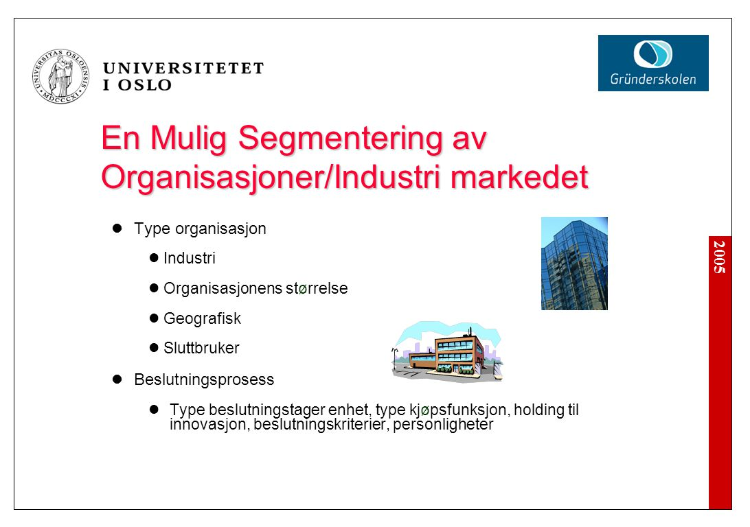 2005 En Mulig Segmentering av Organisasjoner/Industri markedet Type organisasjon Industri Organisasjonens størrelse Geografisk Sluttbruker Beslutnings