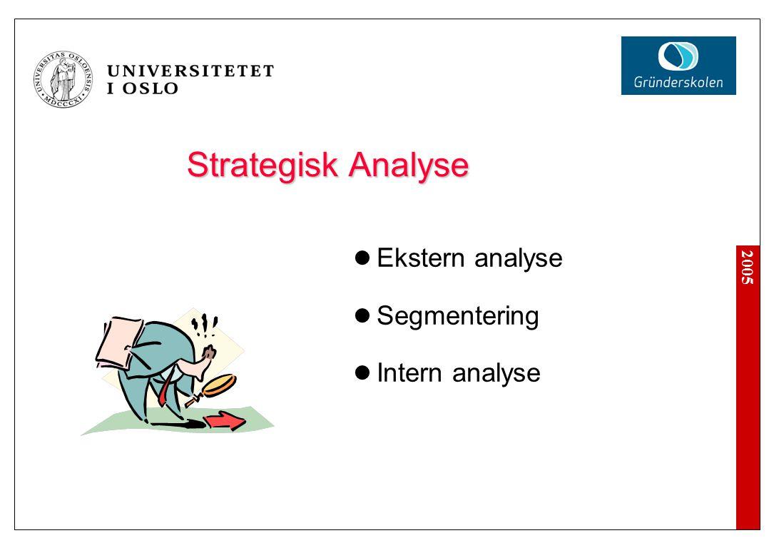 2005 Strategisk Analyse Ekstern analyse Segmentering Intern analyse