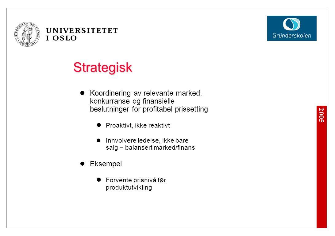 2005 Strategisk Koordinering av relevante marked, konkurranse og finansielle beslutninger for profitabel prissetting Proaktivt, ikke reaktivt Innvolve