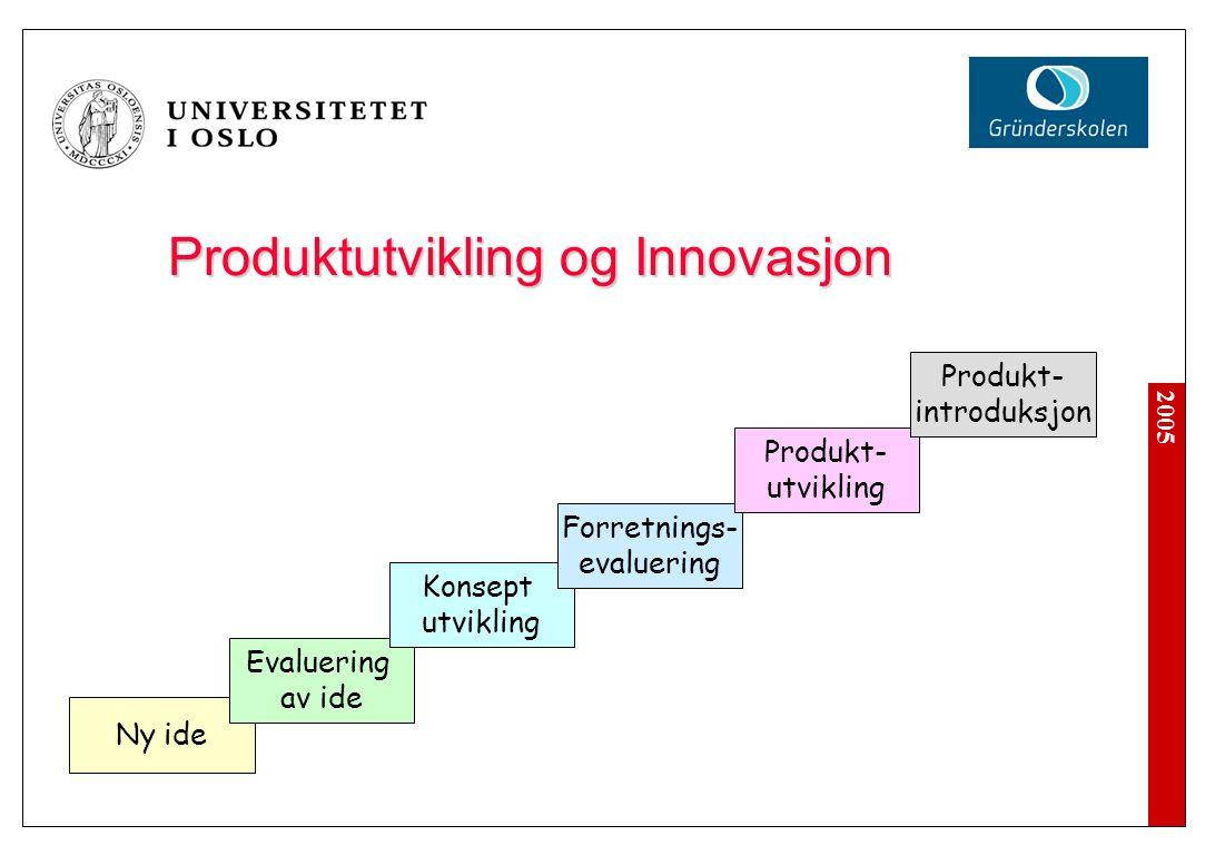 2005 Produktutvikling og Innovasjon Ny ide Evaluering av ide Konsept utvikling Forretnings- evaluering Produkt- utvikling Produkt- introduksjon
