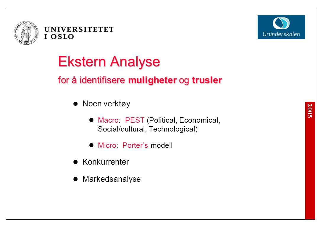 2005 Ekstern Analyse for å identifisere muligheter og trusler Noen verktøy Macro: PEST (Political, Economical, Social/cultural, Technological) Micro: