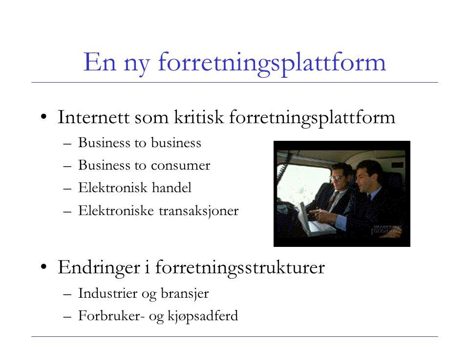 En ny forretningsplattform Internett som kritisk forretningsplattform –Business to business –Business to consumer –Elektronisk handel –Elektroniske transaksjoner Endringer i forretningsstrukturer –Industrier og bransjer –Forbruker- og kjøpsadferd