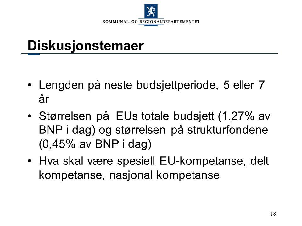 18 Diskusjonstemaer Lengden på neste budsjettperiode, 5 eller 7 år Størrelsen på EUs totale budsjett (1,27% av BNP i dag) og størrelsen på strukturfondene (0,45% av BNP i dag) Hva skal være spesiell EU-kompetanse, delt kompetanse, nasjonal kompetanse