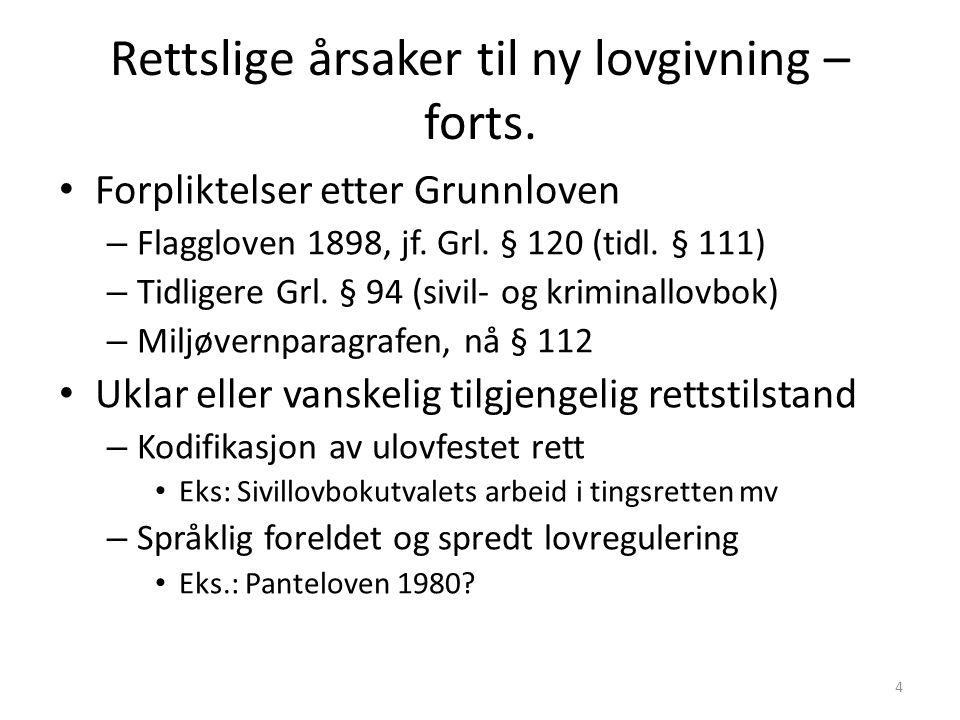 Rettslige årsaker til ny lovgivning – forts. Forpliktelser etter Grunnloven – Flaggloven 1898, jf.