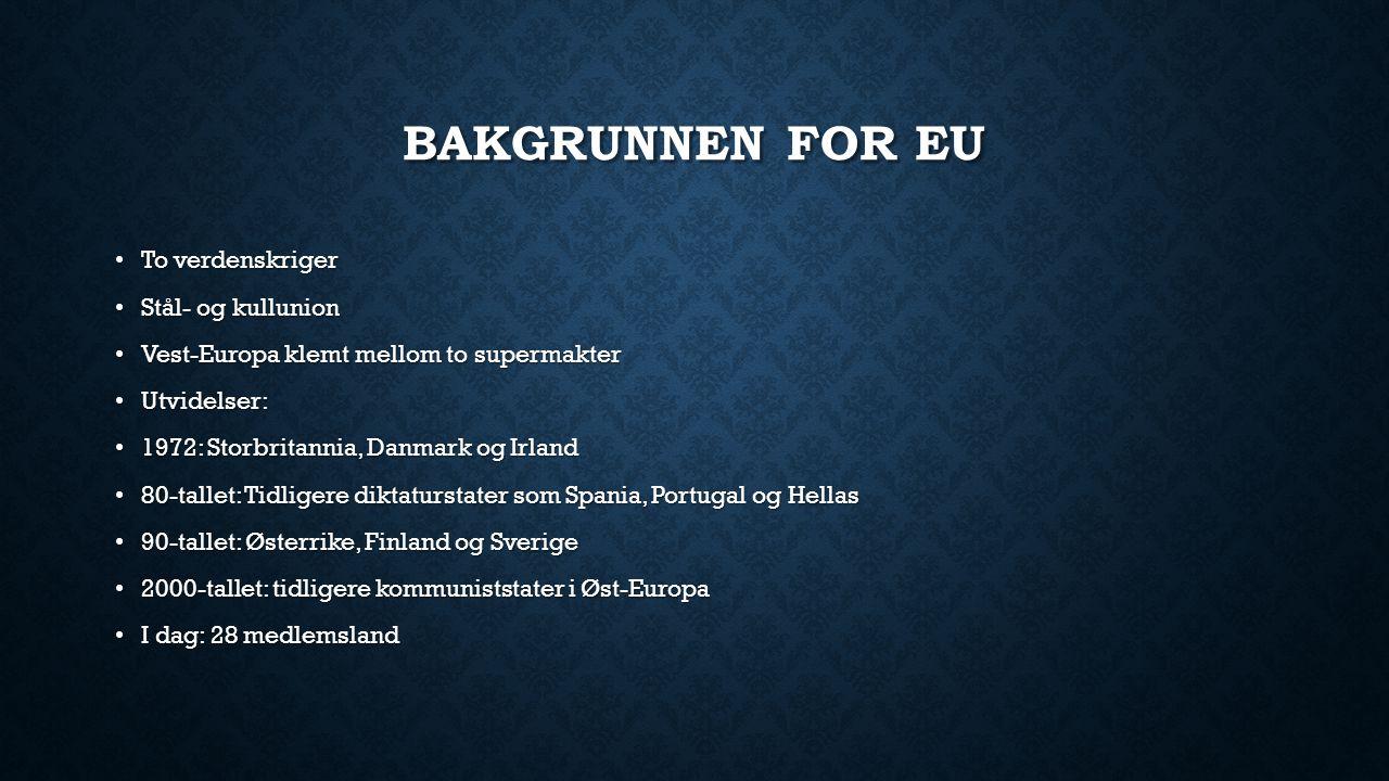 BAKGRUNNEN FOR EU To verdenskriger To verdenskriger Stål- og kullunion Stål- og kullunion Vest-Europa klemt mellom to supermakter Vest-Europa klemt me
