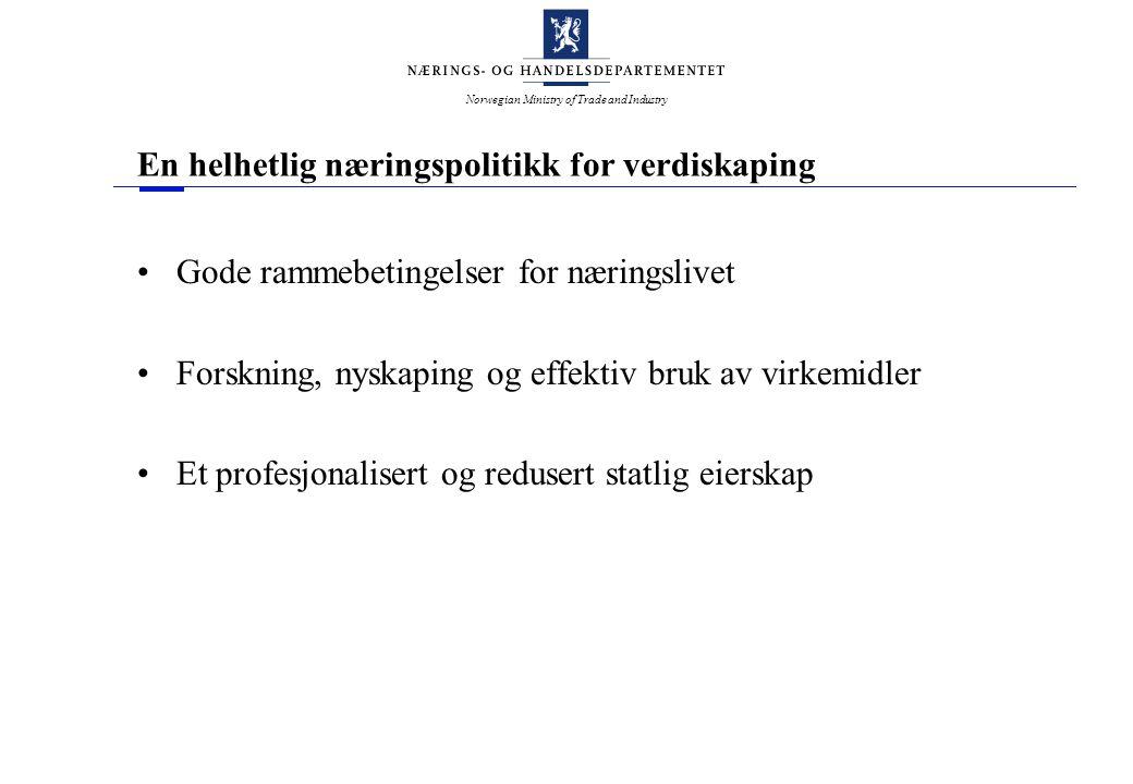 Norwegian Ministry of Trade and Industry En helhetlig næringspolitikk for verdiskaping Gode rammebetingelser for næringslivet Forskning, nyskaping og effektiv bruk av virkemidler Et profesjonalisert og redusert statlig eierskap