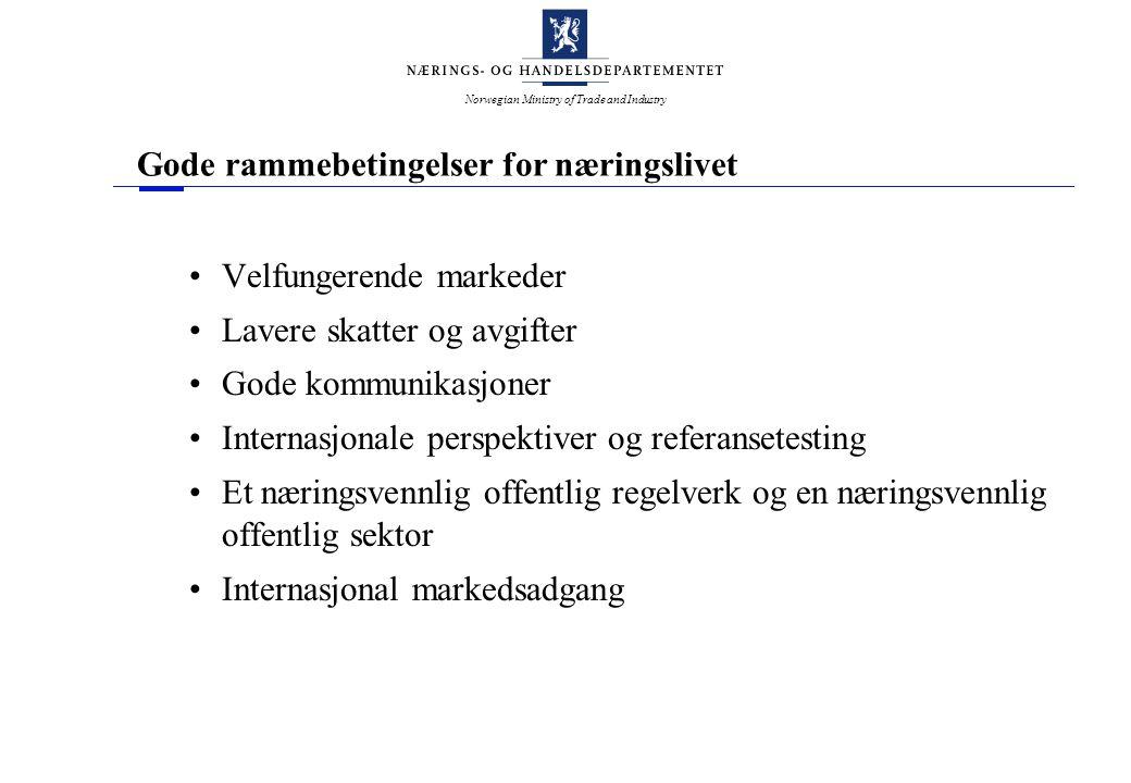 Norwegian Ministry of Trade and Industry Gode rammebetingelser for næringslivet Velfungerende markeder Lavere skatter og avgifter Gode kommunikasjoner Internasjonale perspektiver og referansetesting Et næringsvennlig offentlig regelverk og en næringsvennlig offentlig sektor Internasjonal markedsadgang
