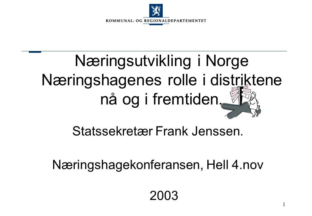 1 Næringsutvikling i Norge Næringshagenes rolle i distriktene nå og i fremtiden. Statssekretær Frank Jenssen. Næringshagekonferansen, Hell 4.nov 2003