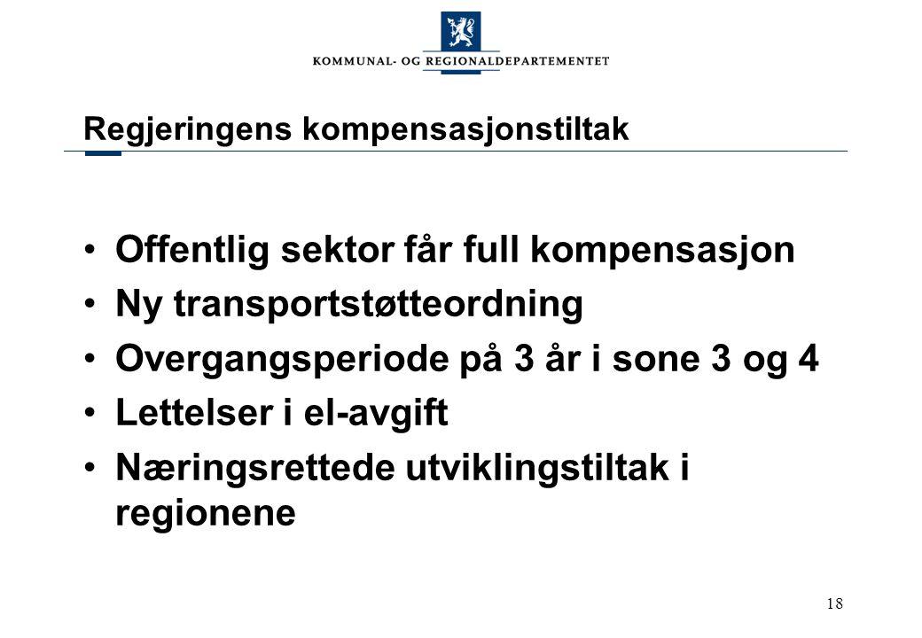 18 Regjeringens kompensasjonstiltak Offentlig sektor får full kompensasjon Ny transportstøtteordning Overgangsperiode på 3 år i sone 3 og 4 Lettelser i el-avgift Næringsrettede utviklingstiltak i regionene