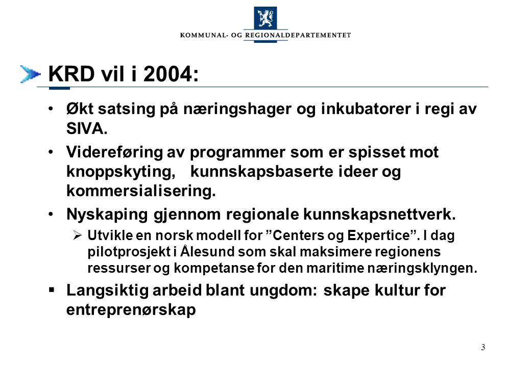 3 KRD vil i 2004: Økt satsing på næringshager og inkubatorer i regi av SIVA. Videreføring av programmer som er spisset mot knoppskyting, kunnskapsbase