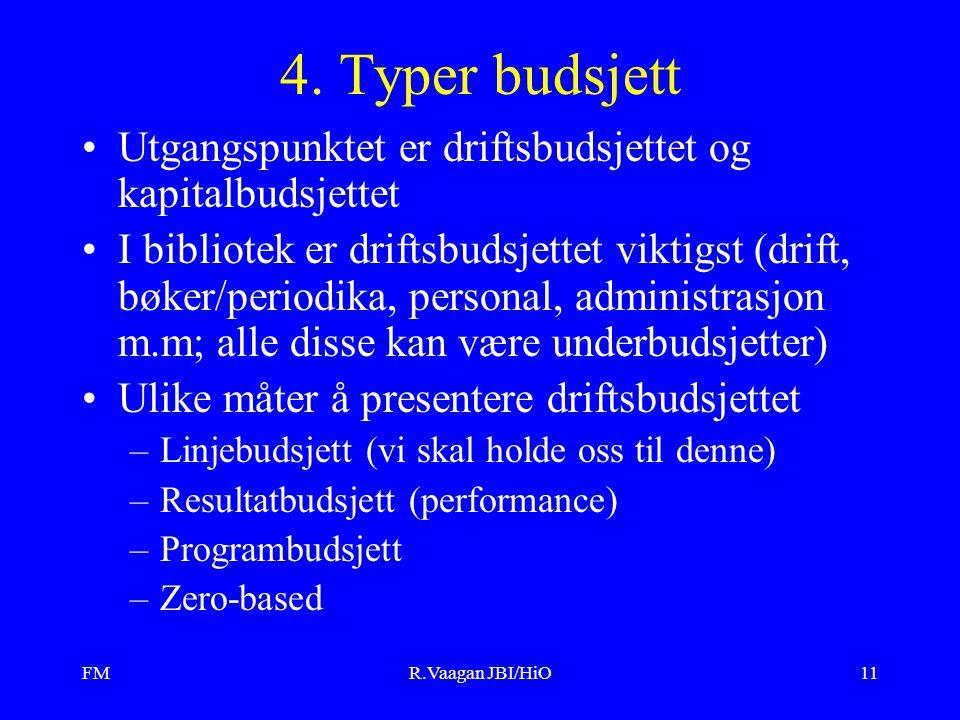 FMR.Vaagan JBI/HiO11 4. Typer budsjett Utgangspunktet er driftsbudsjettet og kapitalbudsjettet I bibliotek er driftsbudsjettet viktigst (drift, bøker/