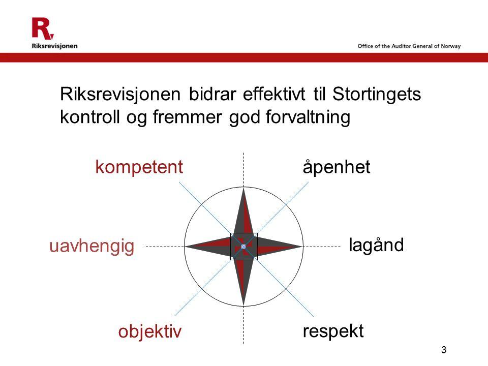 Start som nyutdannet Introduksjons- og opplæringsplan Kompetanseutvikling Jobb!!! 14