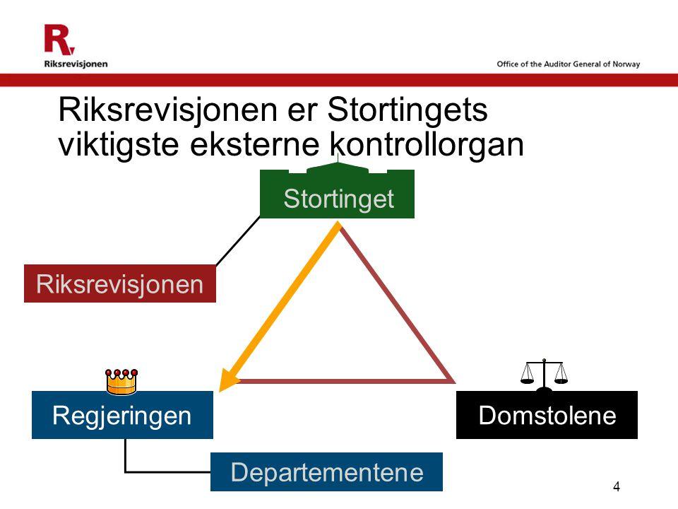 4 Riksrevisjonen er Stortingets viktigste eksterne kontrollorgan Stortinget RegjeringenDomstolene Riksrevisjonen Departementene