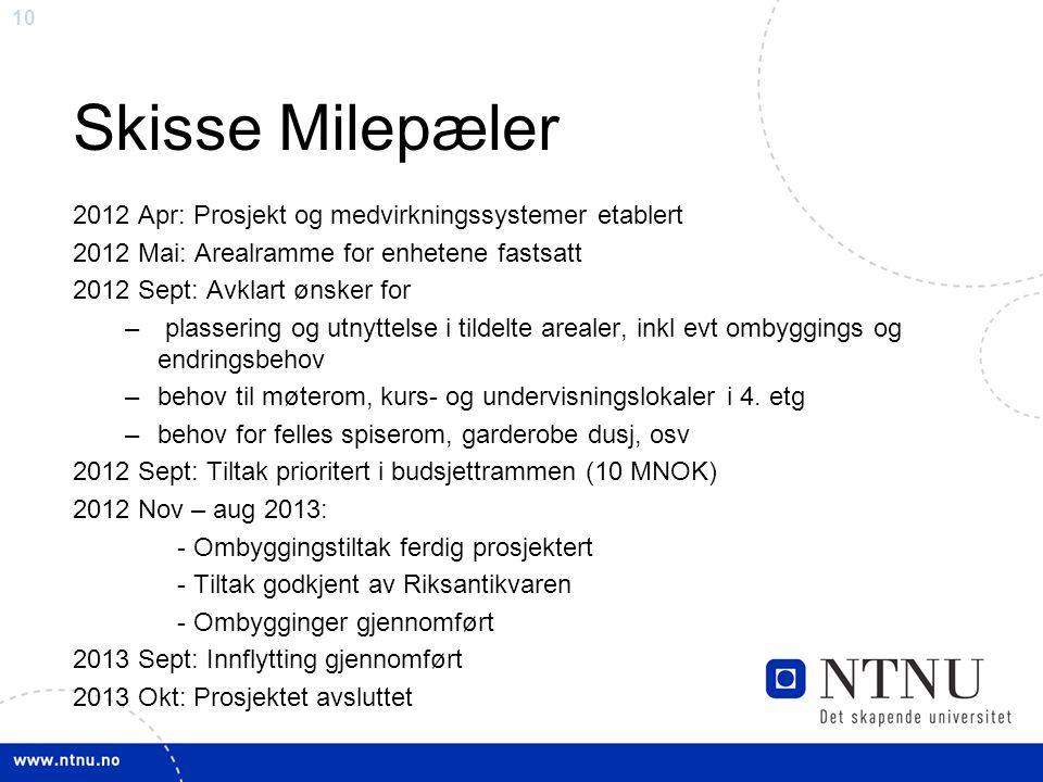 10 Skisse Milepæler 2012 Apr: Prosjekt og medvirkningssystemer etablert 2012 Mai: Arealramme for enhetene fastsatt 2012 Sept: Avklart ønsker for – pla