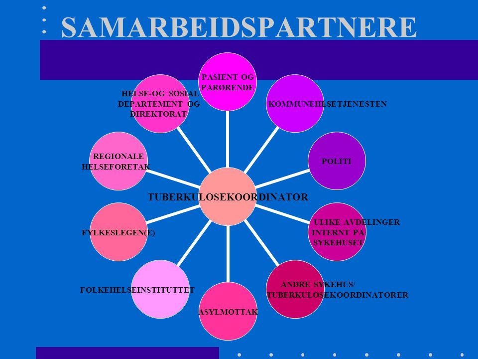 SAMARBEIDSPARTNERE TUBERKULOSEKOORDI NATOR PASIENT OG PÅRØRENDE KOMMUNEHLSETJENES TEN POLITI ULIKE AVDELINGER INTERNT PÅ SYKEHUSET ANDRE SYKEHUS/ TUBERKULOSEKOORDI NATORER ASYLMOTTAK FOLKEHELSEINSTITUT TET FYLKESLEGEN(E) REGIONALE HELSEFORETAK HELSE-OG SOSIAL DEPARTEMENT OG DIREKTORAT