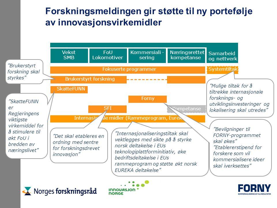 Forskningsmeldingen gir støtte til ny portefølje av innovasjonsvirkemidler Vekst SMB FoU Lokomotiver Kommersiali- sering Samarbeid og nettverk Nærings