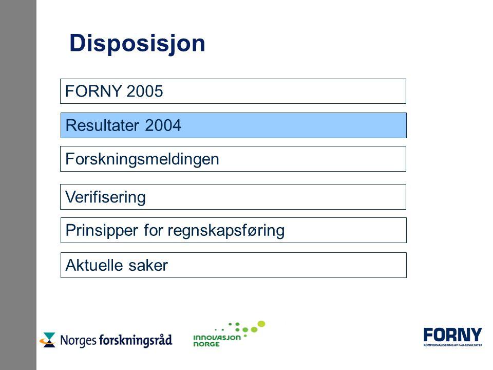 Disposisjon Resultater 2004 Forskningsmeldingen Verifisering Prinsipper for regnskapsføring Aktuelle saker FORNY 2005