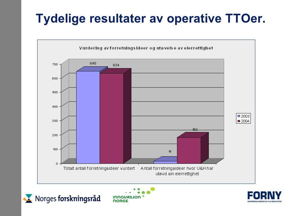 Tydelige resultater av operative TTOer.