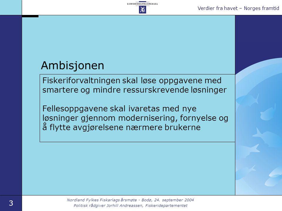 Nordland Fylkes Fiskarlags årsmøte - Bodø, 24.