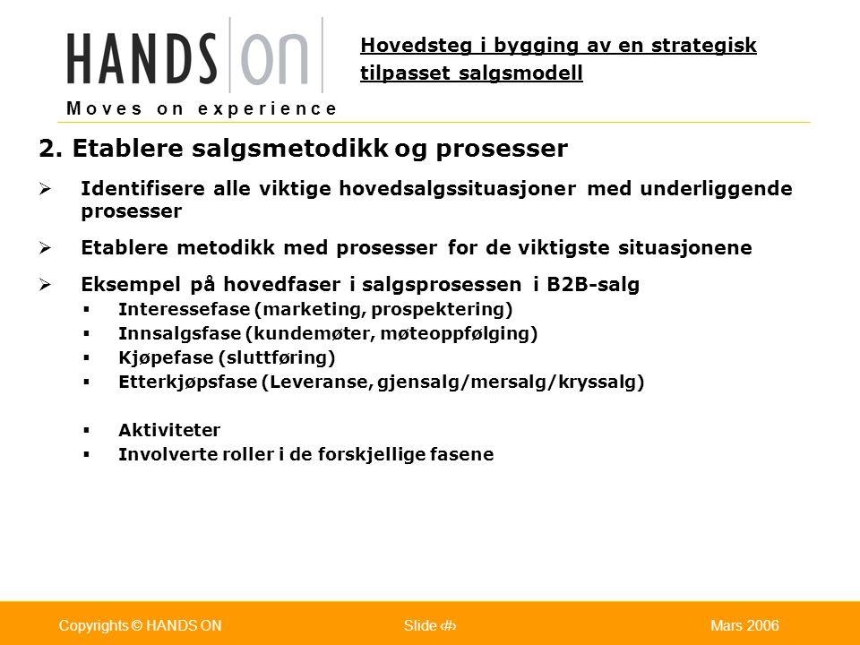 M o v e s o n e x p e r i e n c e Oslo 25.07.2001Copyrights © HANDS ONPage / Pages 15Mars 2006Copyrights © HANDS ONSlide 15 2. Etablere salgsmetodikk