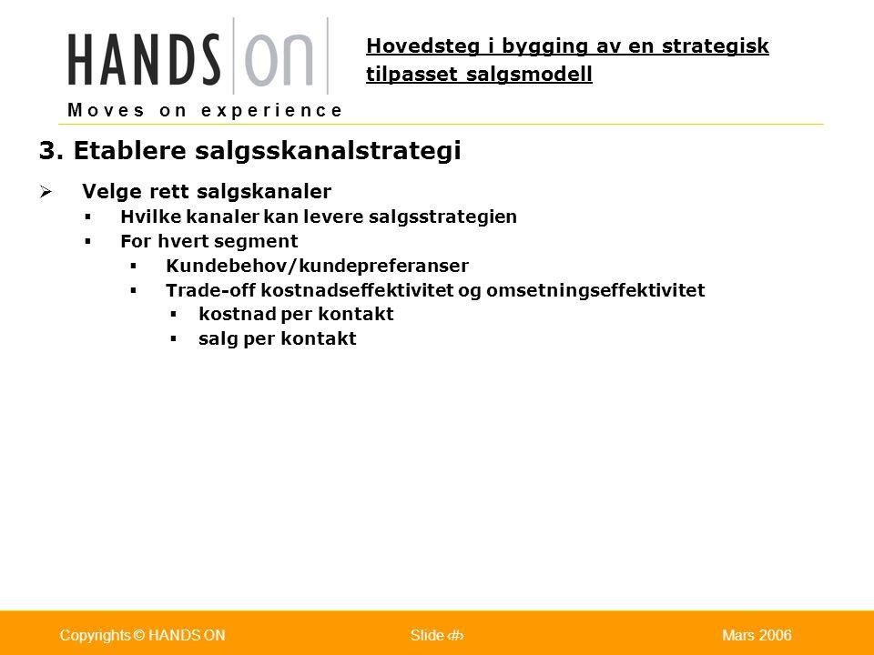 M o v e s o n e x p e r i e n c e Oslo 25.07.2001Copyrights © HANDS ONPage / Pages 19Mars 2006Copyrights © HANDS ONSlide 19 3. Etablere salgsskanalstr