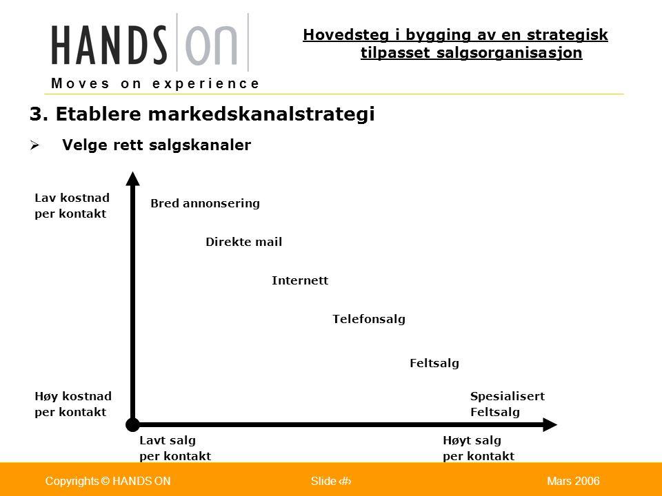 M o v e s o n e x p e r i e n c e Oslo 25.07.2001Copyrights © HANDS ONPage / Pages 20Mars 2006Copyrights © HANDS ONSlide 20 3. Etablere markedskanalst