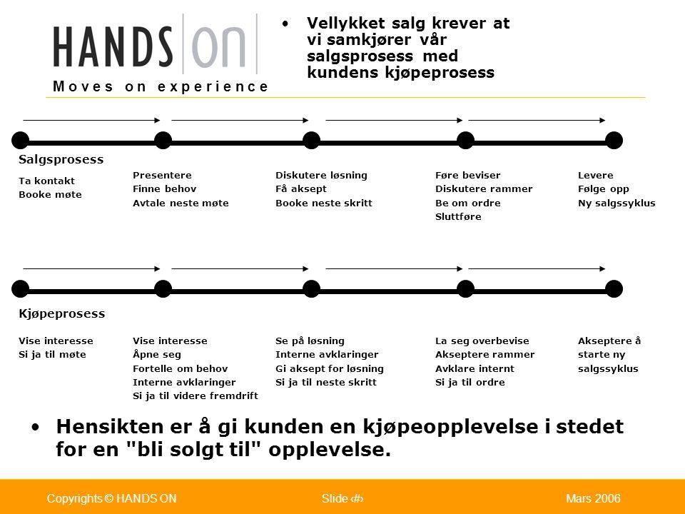 M o v e s o n e x p e r i e n c e Oslo 25.07.2001Copyrights © HANDS ONPage / Pages 25Mars 2006Copyrights © HANDS ONSlide 25 Vellykket salg krever at v