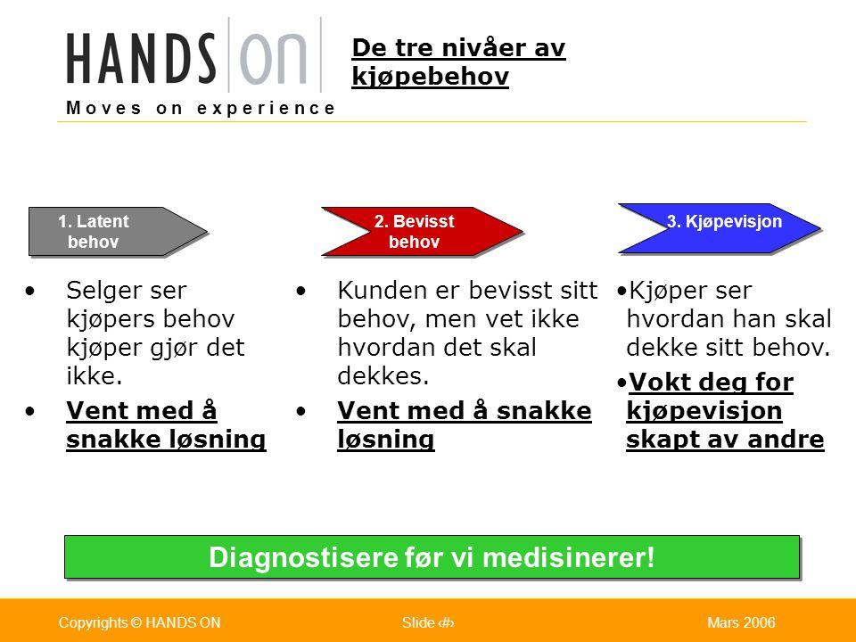 M o v e s o n e x p e r i e n c e Oslo 25.07.2001Copyrights © HANDS ONPage / Pages 26Mars 2006Copyrights © HANDS ONSlide 26 Selger ser kjøpers behov k