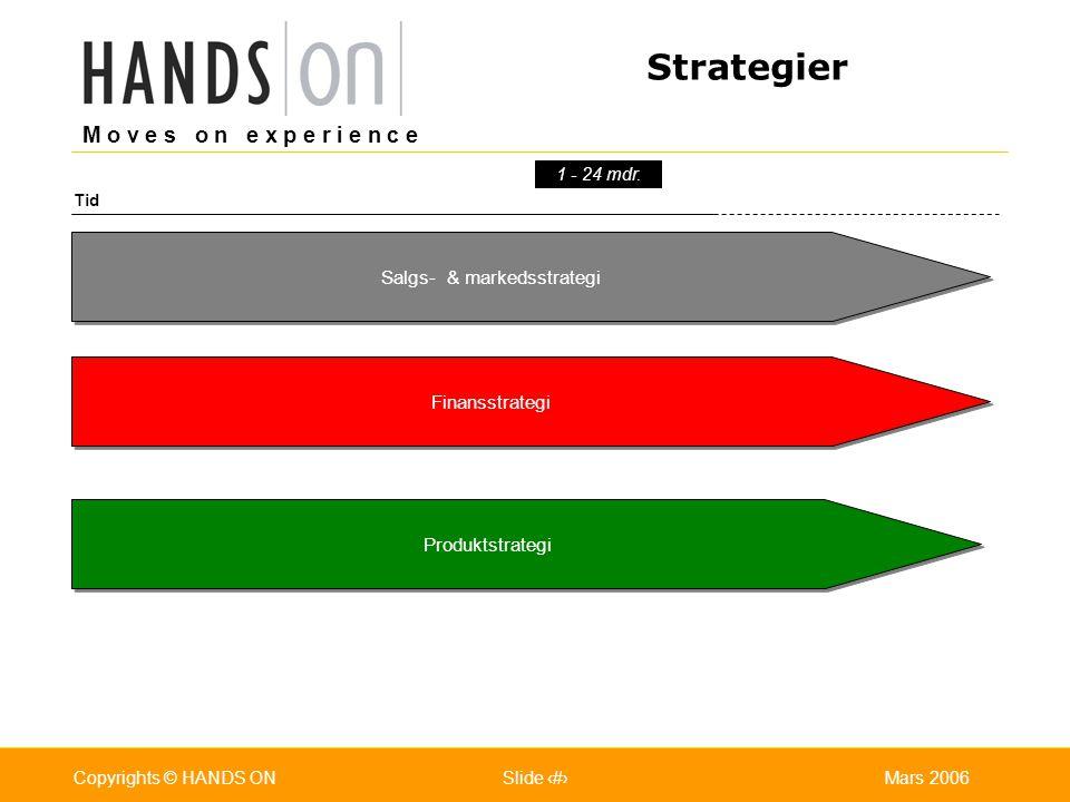 M o v e s o n e x p e r i e n c e Oslo 25.07.2001Copyrights © HANDS ONPage / Pages 5Mars 2006Copyrights © HANDS ONSlide 5 Strategier Salgs- & markedss