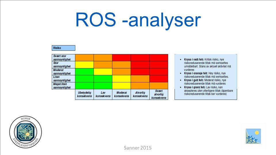 ROS -analyser Sanner 2015