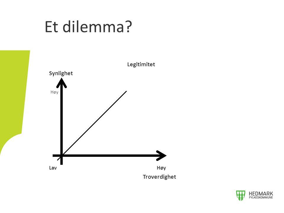 Et dilemma? Legitimitet Synlighet Høy Lav Høy Troverdighet