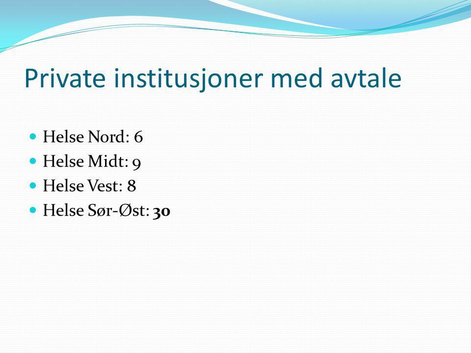 Private institusjoner med avtale Helse Nord: 6 Helse Midt: 9 Helse Vest: 8 Helse Sør-Øst: 30