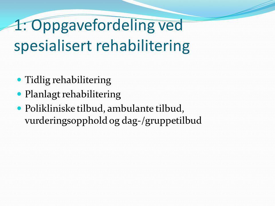 1: Oppgavefordeling ved spesialisert rehabilitering Tidlig rehabilitering Planlagt rehabilitering Polikliniske tilbud, ambulante tilbud, vurderingsopphold og dag-/gruppetilbud
