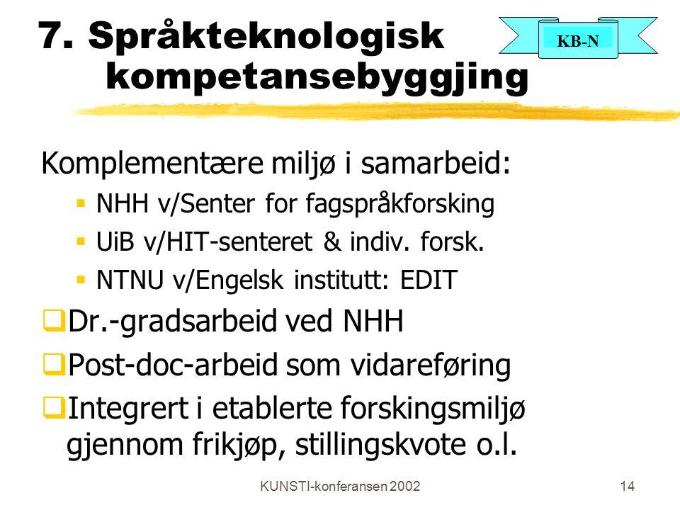 KB-N KUNSTI-konferansen 200214 7. Språkteknologisk kompetansebyggjing Komplementære miljø i samarbeid:  NHH v/Senter for fagspråkforsking  UiB v/HIT