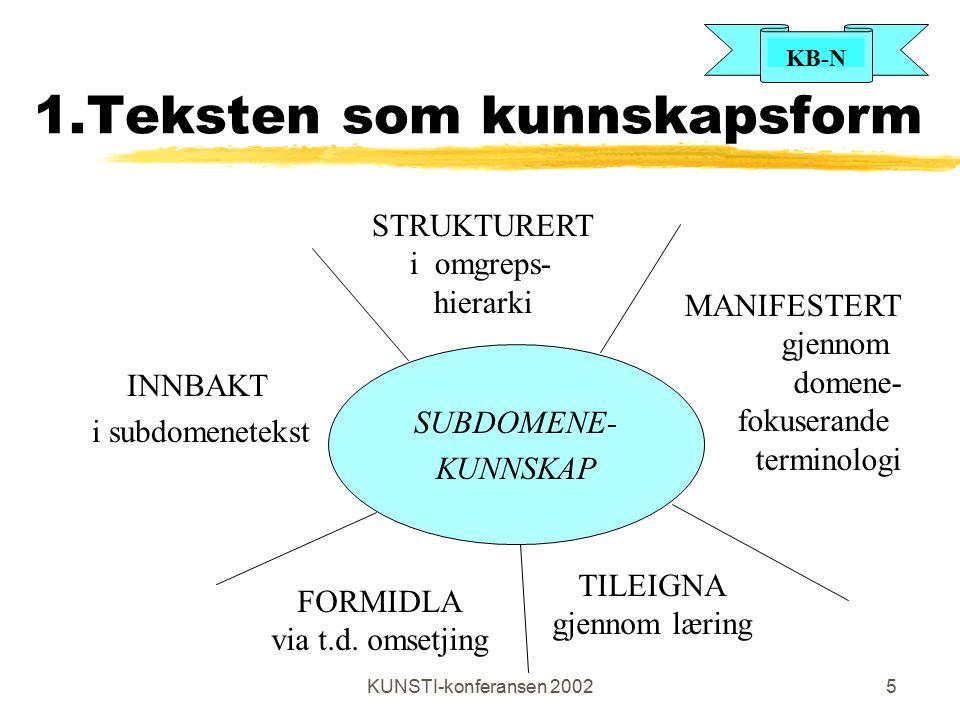 KB-N KUNSTI-konferansen 20025 1.Teksten som kunnskapsform SUBDOMENE- KUNNSKAP STRUKTURERT i omgreps- hierarki INNBAKT i subdomenetekst MANIFESTERT gjennom domene- fokuserande terminologi FORMIDLA via t.d.